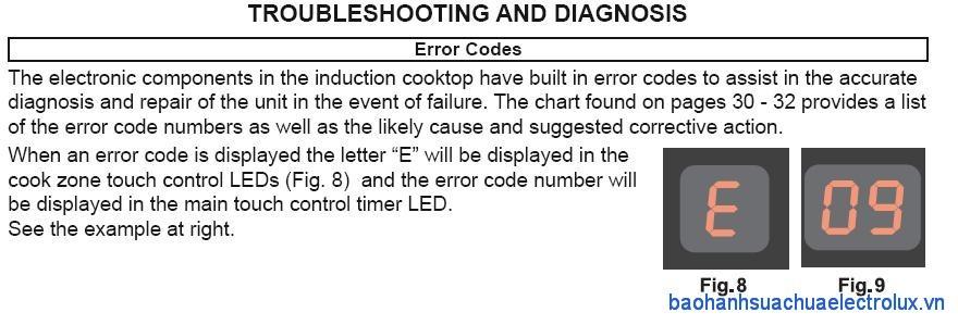 Các mã lỗi thường gặp khi sửa máy giặt Electrolux