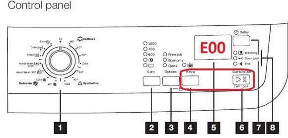 Sửa máy giặt Electrolux lỗi EHO, EH1, EH2, EH3, E10, E20, E40