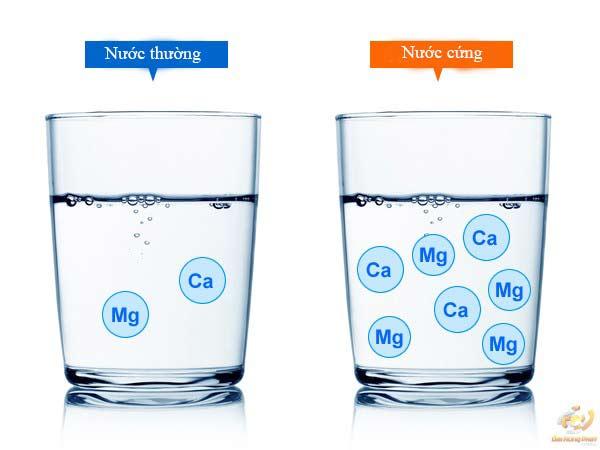 Nước cứng có ảnh hưởng thế nào đến máy giặt